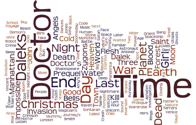 wordle_newwho